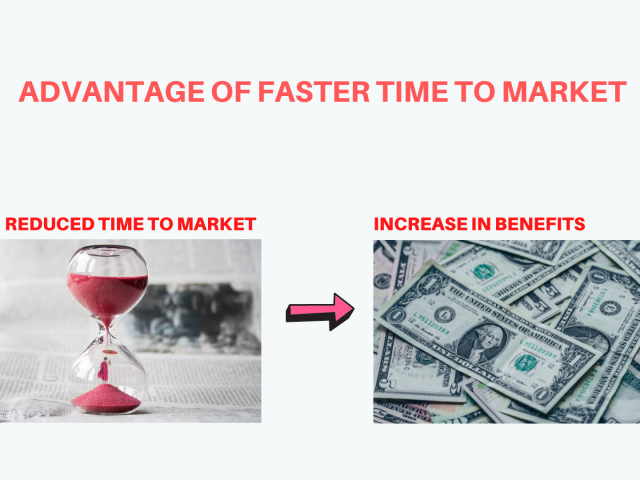 Advantage of Faster time to market
